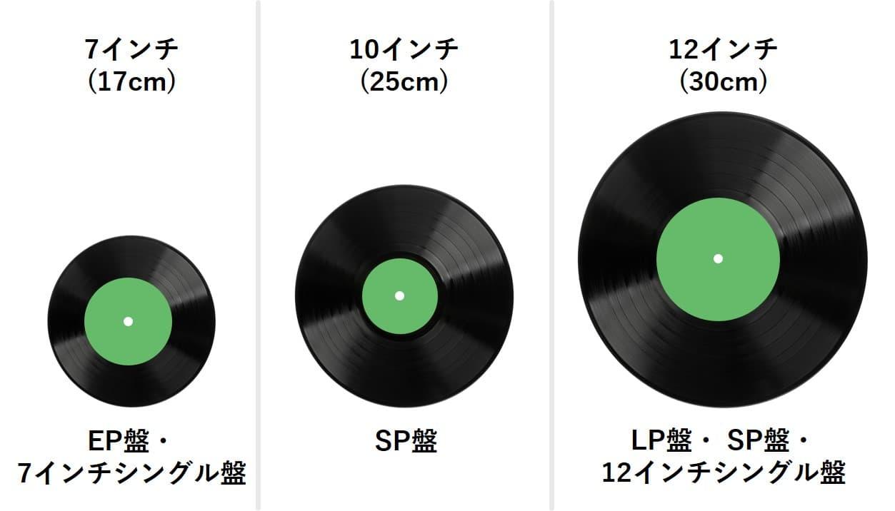 レコードサイズ