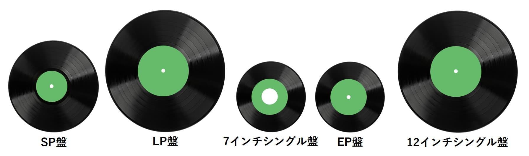 レコード種類